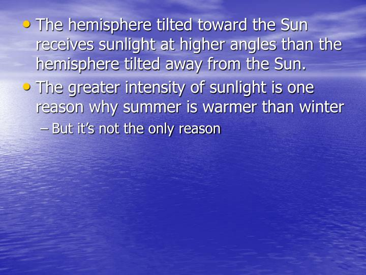 The hemisphere tilted toward the Sun receives sunlight at higher angles than the hemisphere tilted away from the Sun.