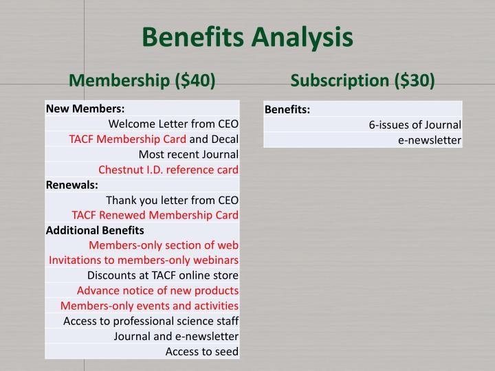 Benefits Analysis
