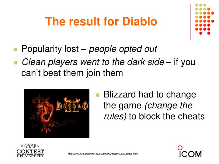 The result for Diablo