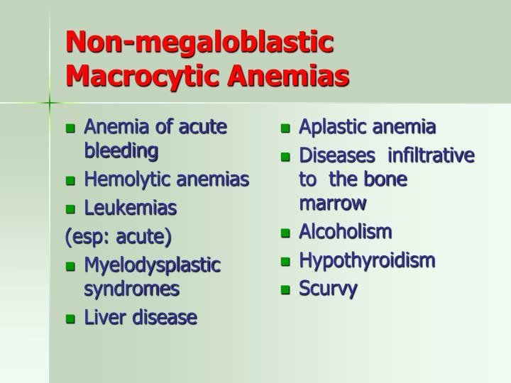 Anemia of acute bleeding