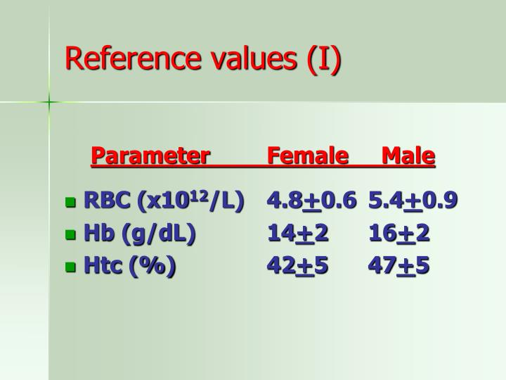 Reference values i