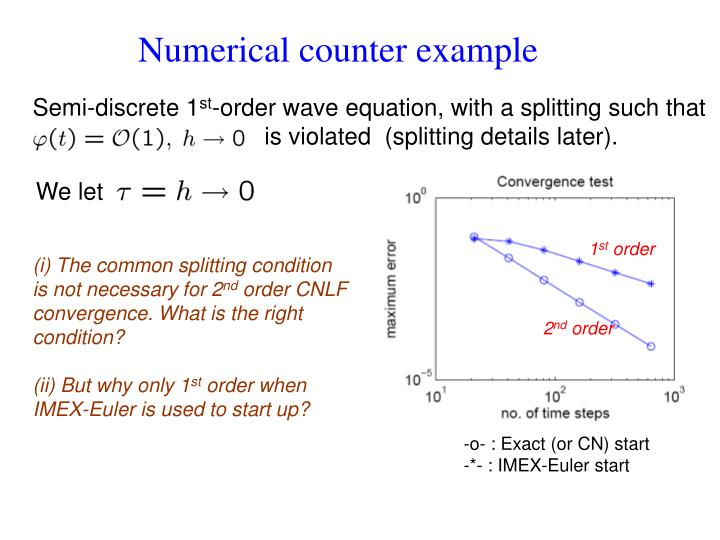 Numerical counter example