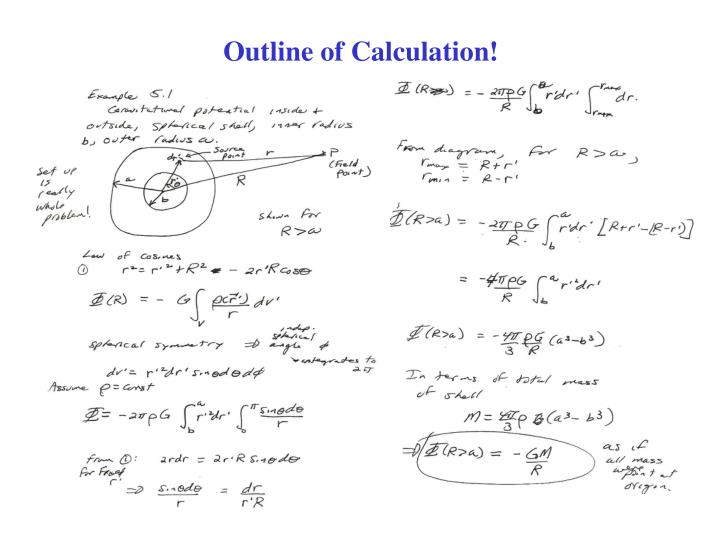 Outline of Calculation!