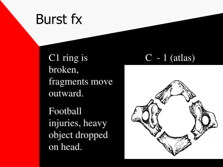 Burst fx