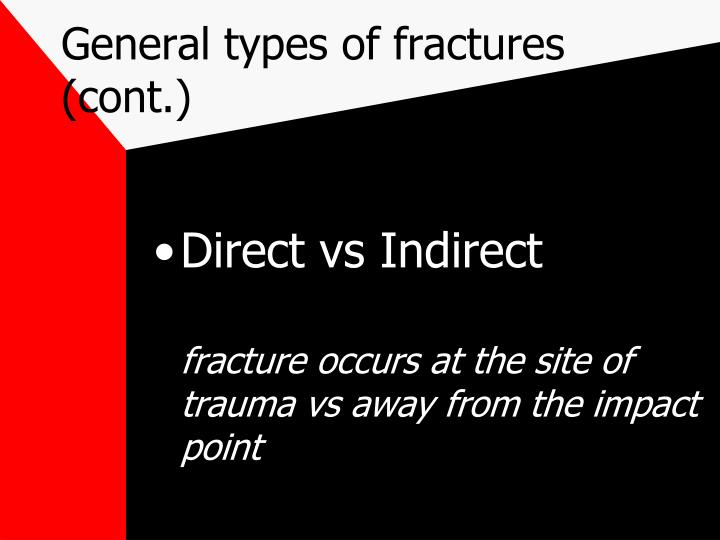 General types of fractures (cont.)