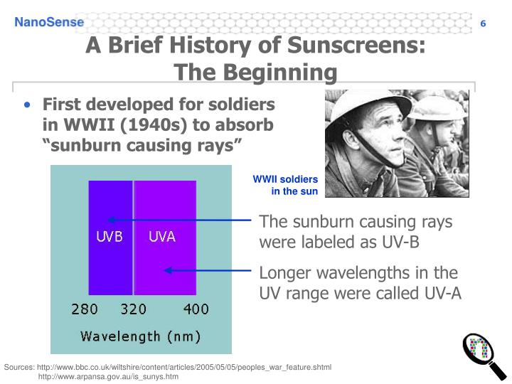 A Brief History of Sunscreens: