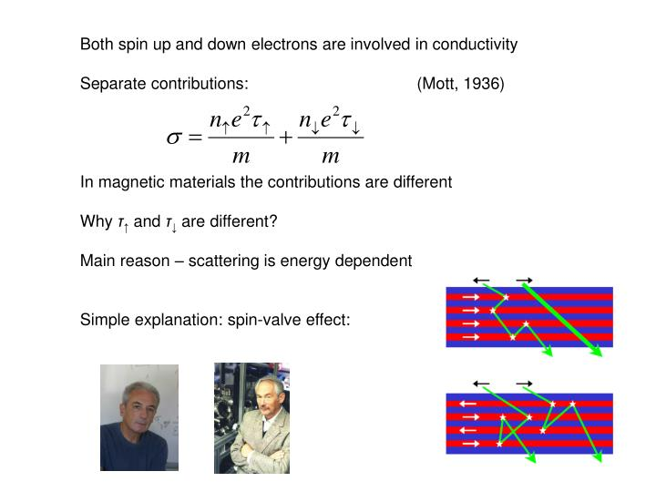 Both spin up and down electrons are involved in conductivity