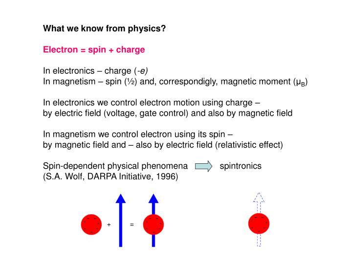 What we know from physics?