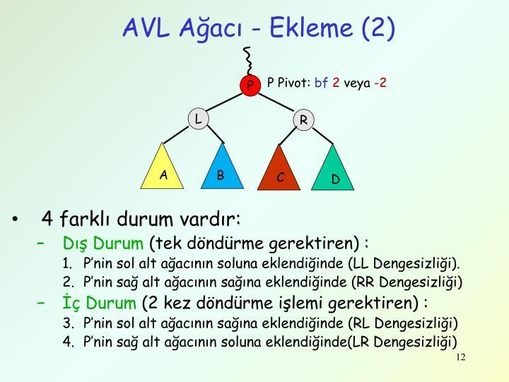 AVL Ağacı - Ekleme