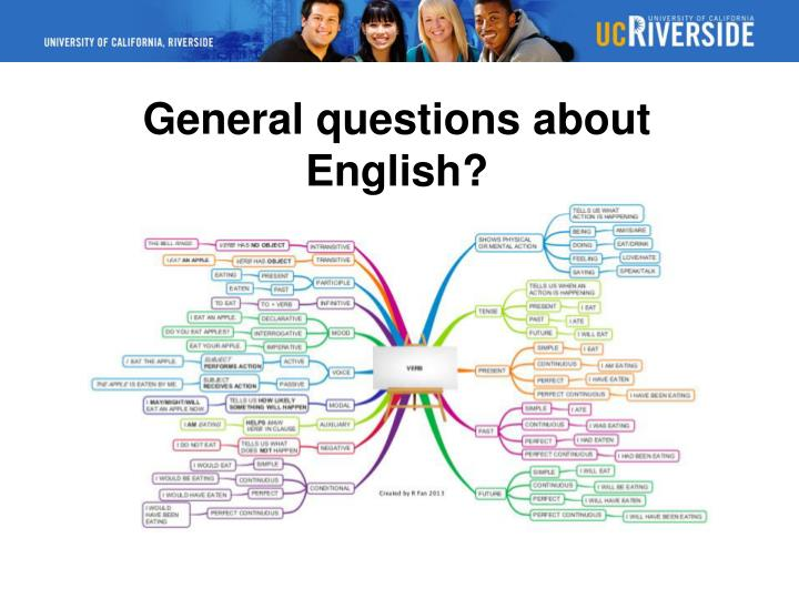 General questions about English?