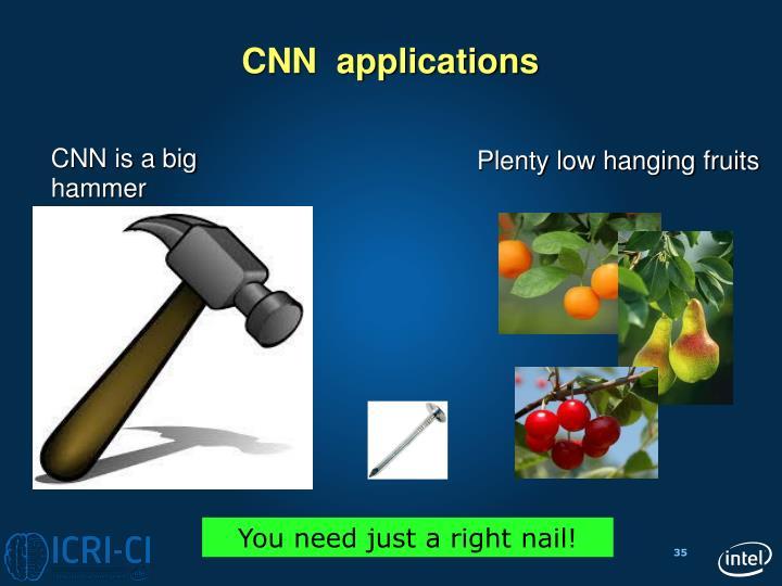 CNN  applications