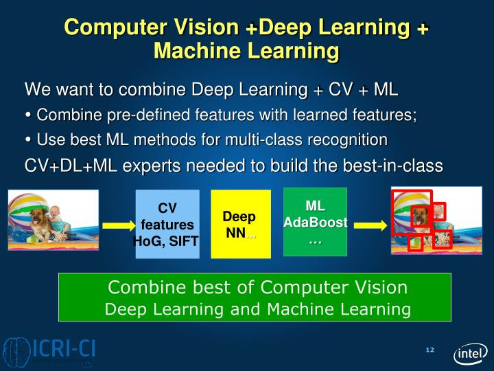Computer Vision +Deep Learning +