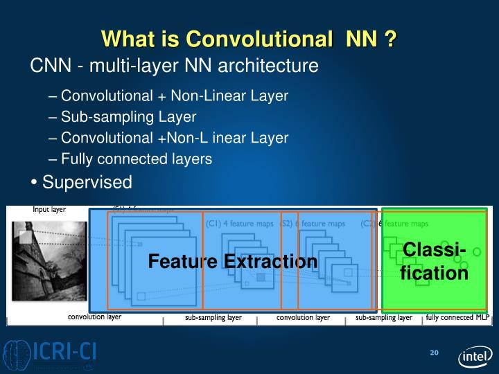 CNN - multi-layer NN architecture