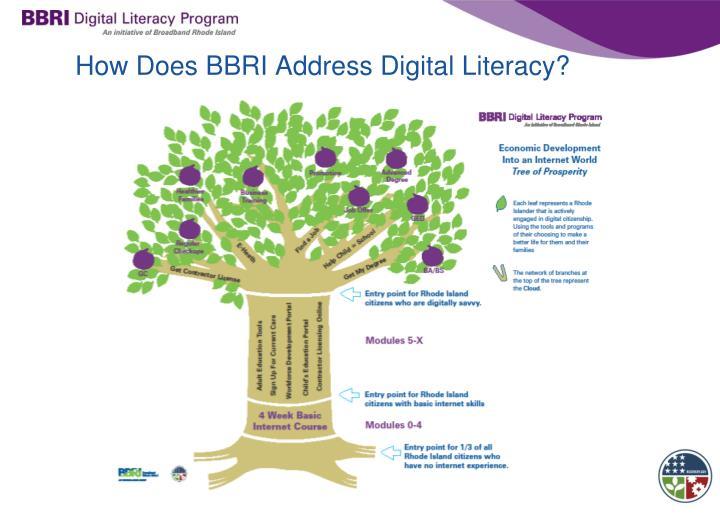 How Does BBRI Address Digital Literacy?