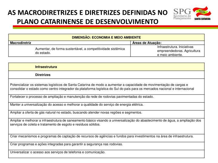 AS MACRODIRETRIZES E DIRETRIZES DEFINIDAS NO PLANO CATARINENSE DE DESENVOLVIMENTO