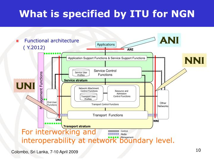 What is specified by ITU for NGN