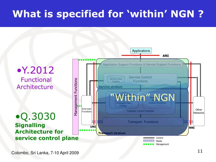 What is specified for 'within' NGN ?
