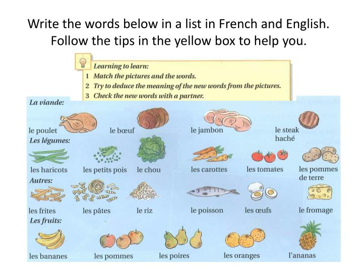 Write the words below in a list in French and English. Follow the tips in the yellow box to help you.
