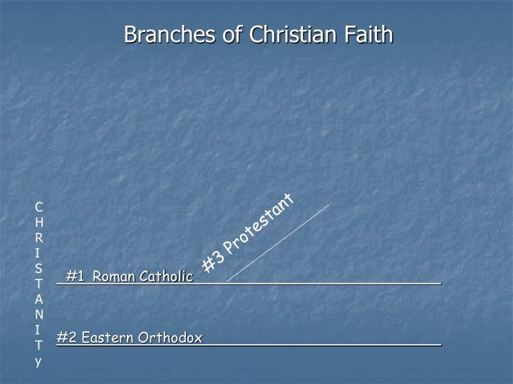 Branches of christian faith 1 roman catholic 2 eastern orthodox1
