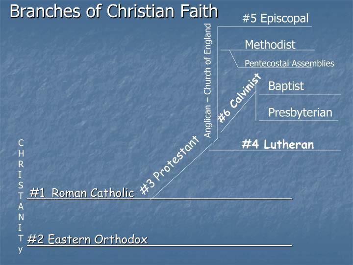 #5 Episcopal