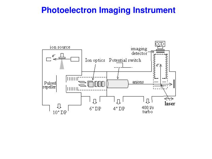 Photoelectron Imaging Instrument