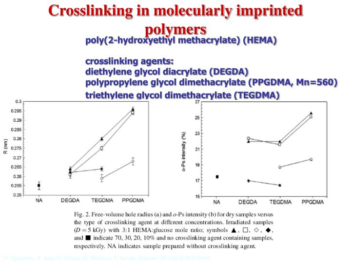 Crosslinking in molecularly imprinted polymers