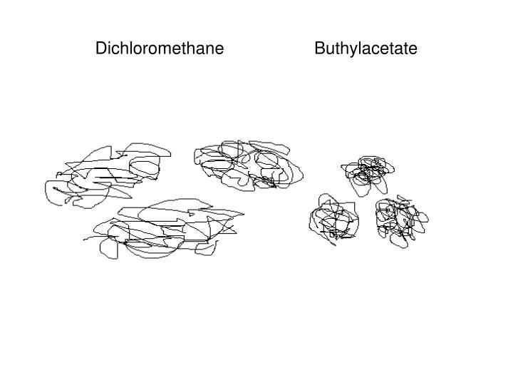 Dichloromethane                   Buthylacetate