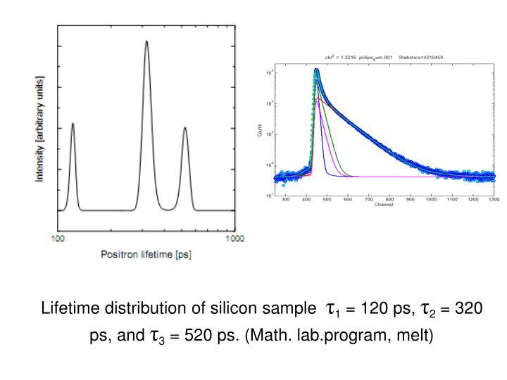 Lifetime distribution of silicon sample