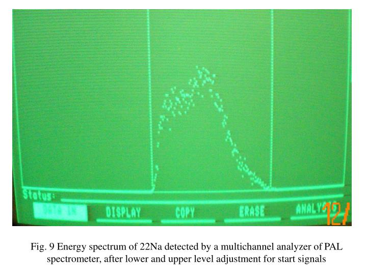 Fig. 9 Energy spectrum of 22Na detected by a multichannel analyzer of