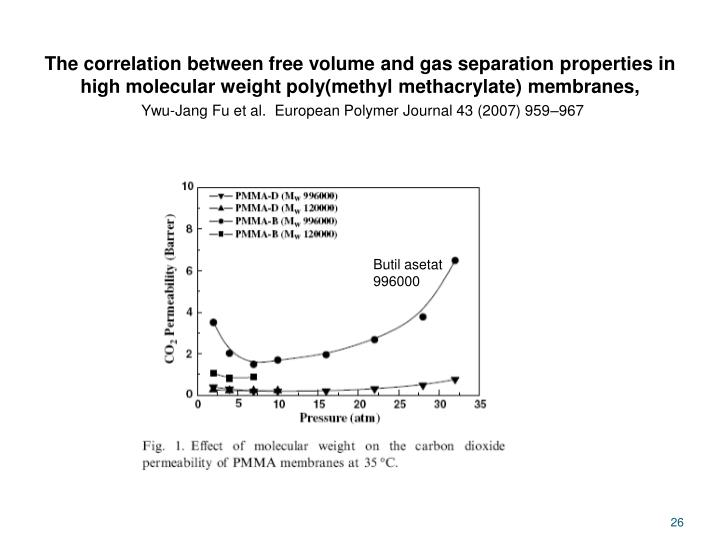 The correlation between free volume and gas separation
