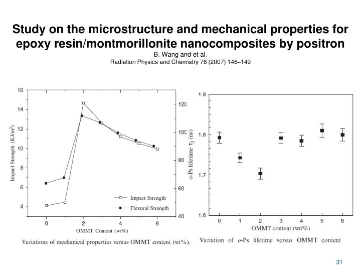 Study on the microstructure and mechanical properties for epoxy resin/montmorillonite nanocomposites by positron
