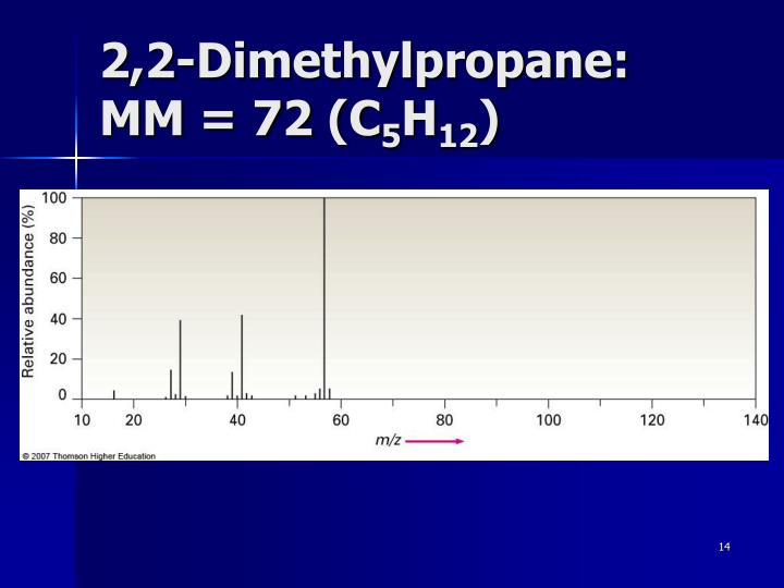 2,2-Dimethylpropane: