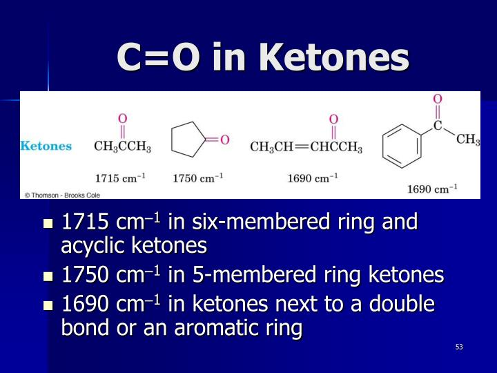 C=O in Ketones