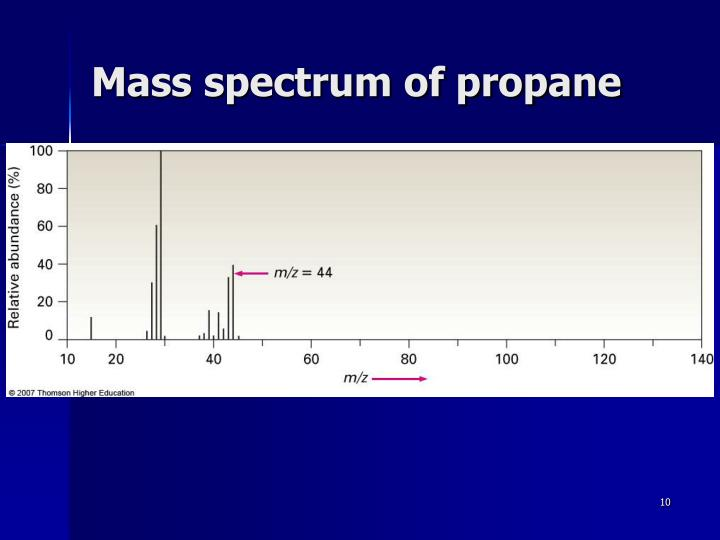 Mass spectrum of propane