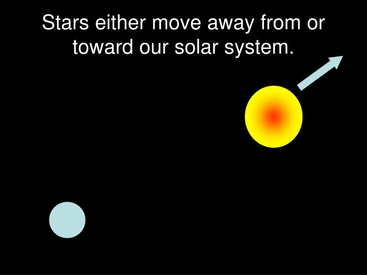 PPT - Drill: Why is the Sun hot and why does it produce ...