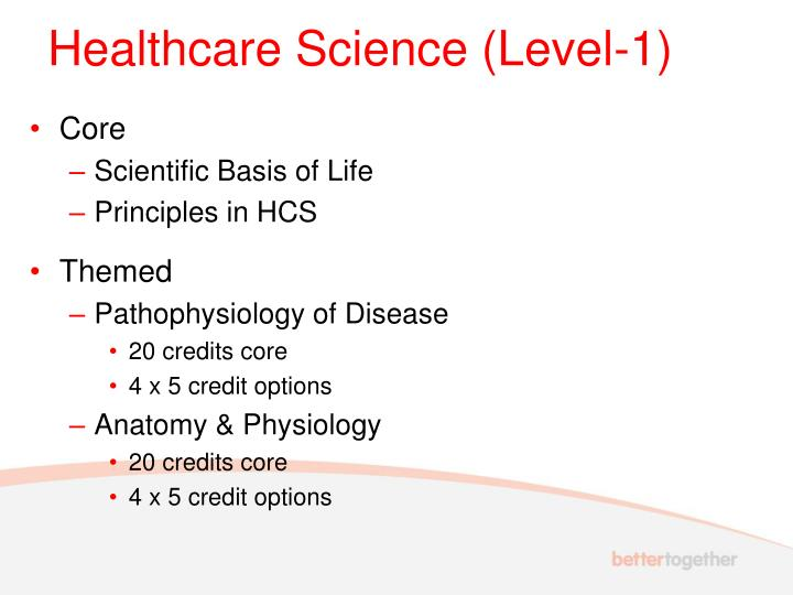 Healthcare Science (Level-1)