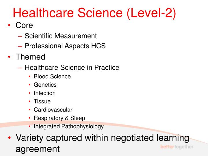 Healthcare Science (Level-2)