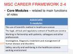 msc career framework 2 4