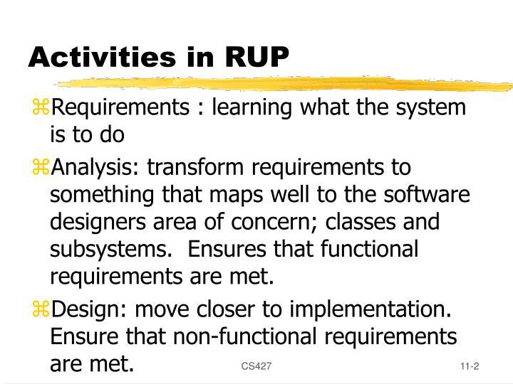 Activities in RUP