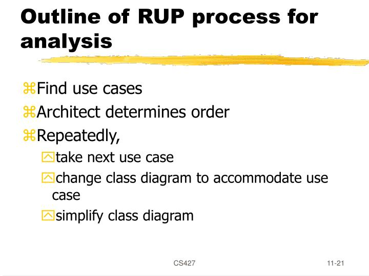 Outline of RUP process for analysis