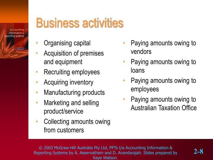 Organising capital