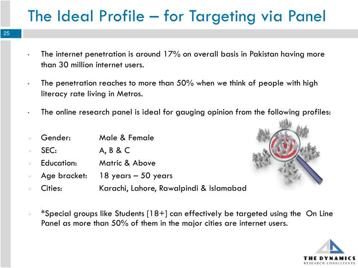 The Ideal Profile – for Targeting via Panel