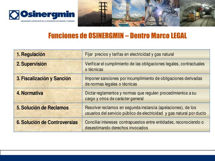 Funciones de OSINERGMIN – Dentro Marco LEGAL