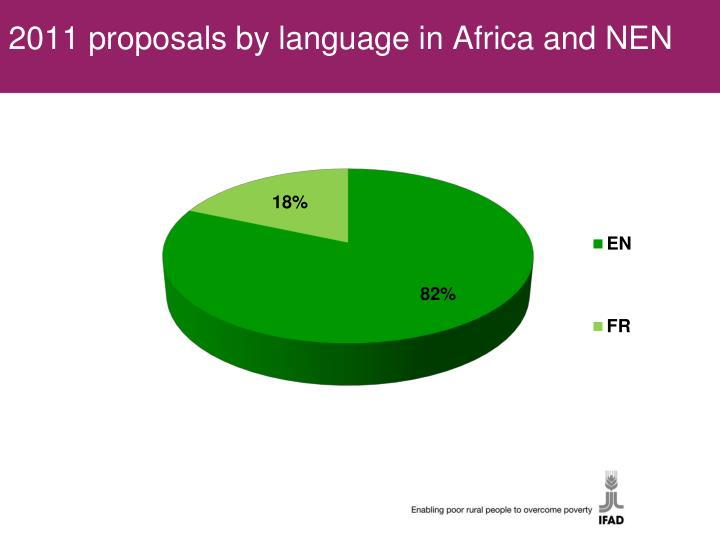 2011 proposals by language in Africa and NEN