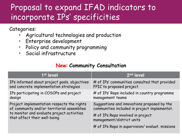 Proposal to expand IFAD indicators to incorporate IPs' specificities