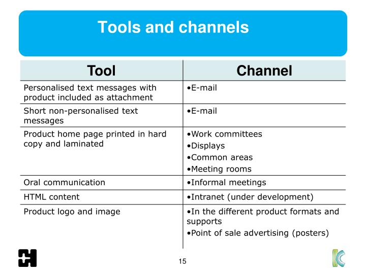 Tools and channels