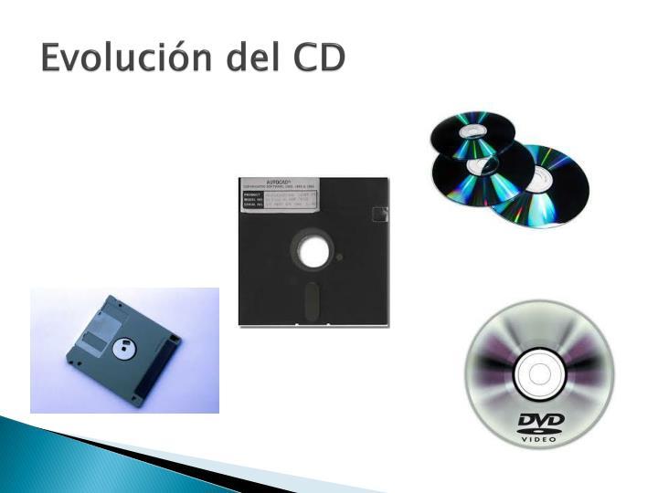 Evolución del CD