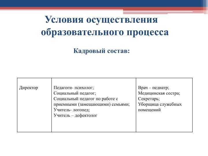 Условия осуществления образовательного процесса