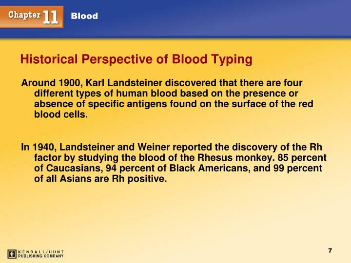 Around 1900, Karl Landsteiner discovered that there are four different types of human blood based on the presence or absence of specific antigens found on the surface of the red blood cells.