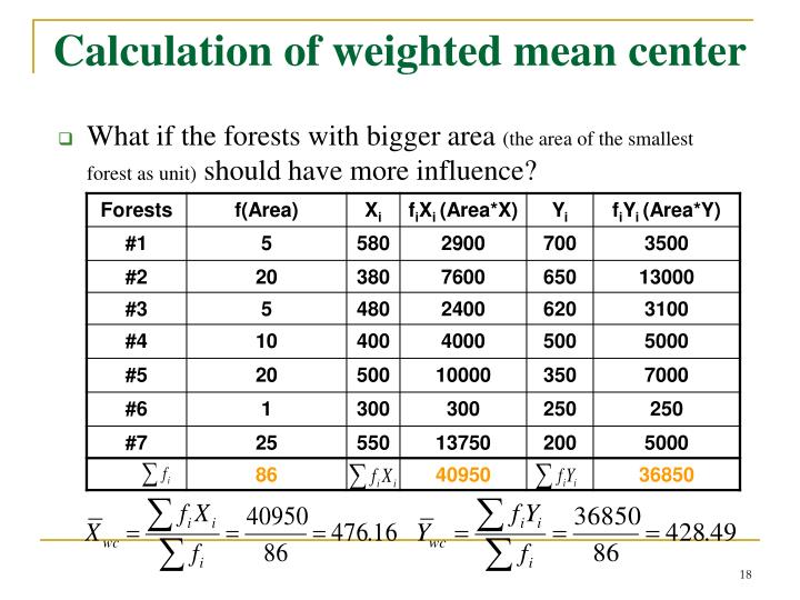Calculation of weighted mean center